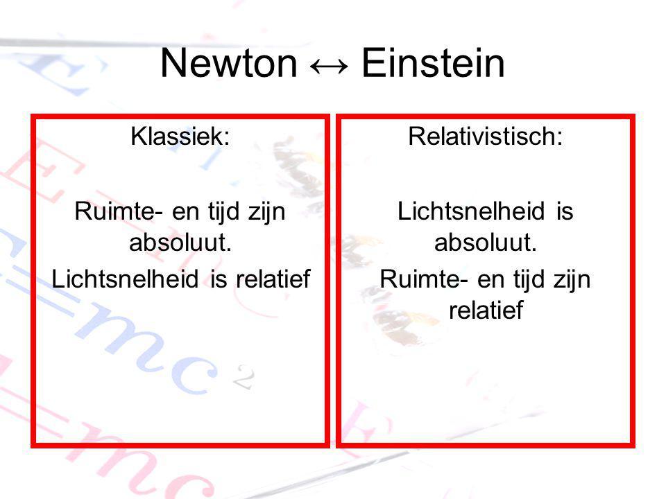 Newton ↔ Einstein Klassiek: Ruimte- en tijd zijn absoluut.