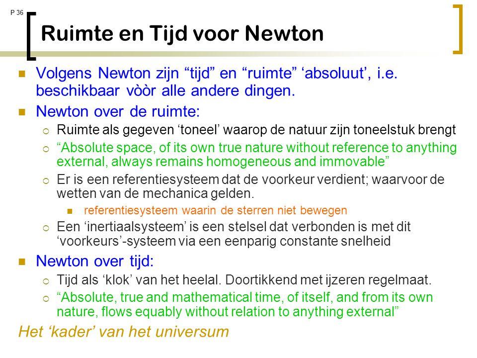 Ruimte en Tijd voor Newton