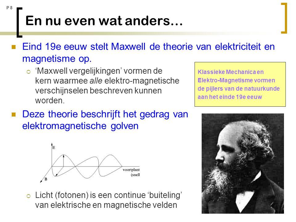 En nu even wat anders… Eind 19e eeuw stelt Maxwell de theorie van elektriciteit en magnetisme op.
