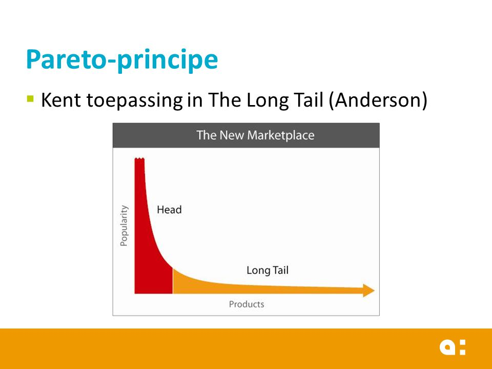 Pareto-principe Kent toepassing in The Long Tail (Anderson)