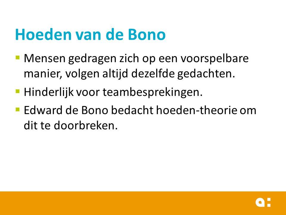 Hoeden van de Bono Mensen gedragen zich op een voorspelbare manier, volgen altijd dezelfde gedachten.