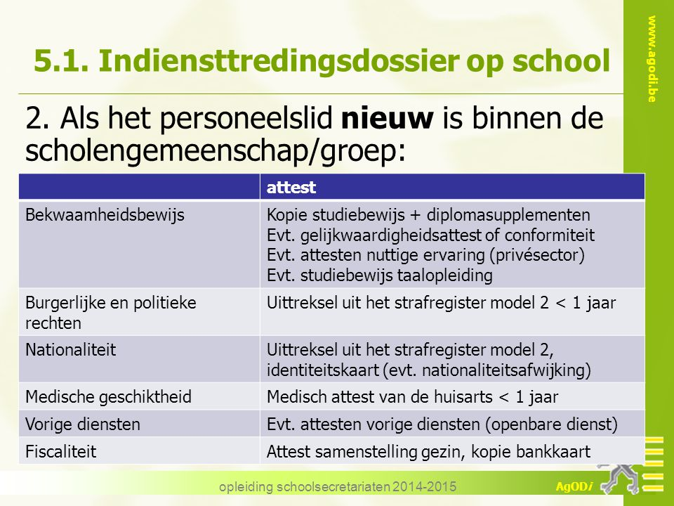 5.1. Indiensttredingsdossier op school