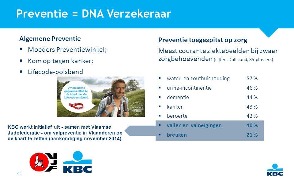 Preventie = DNA Verzekeraar