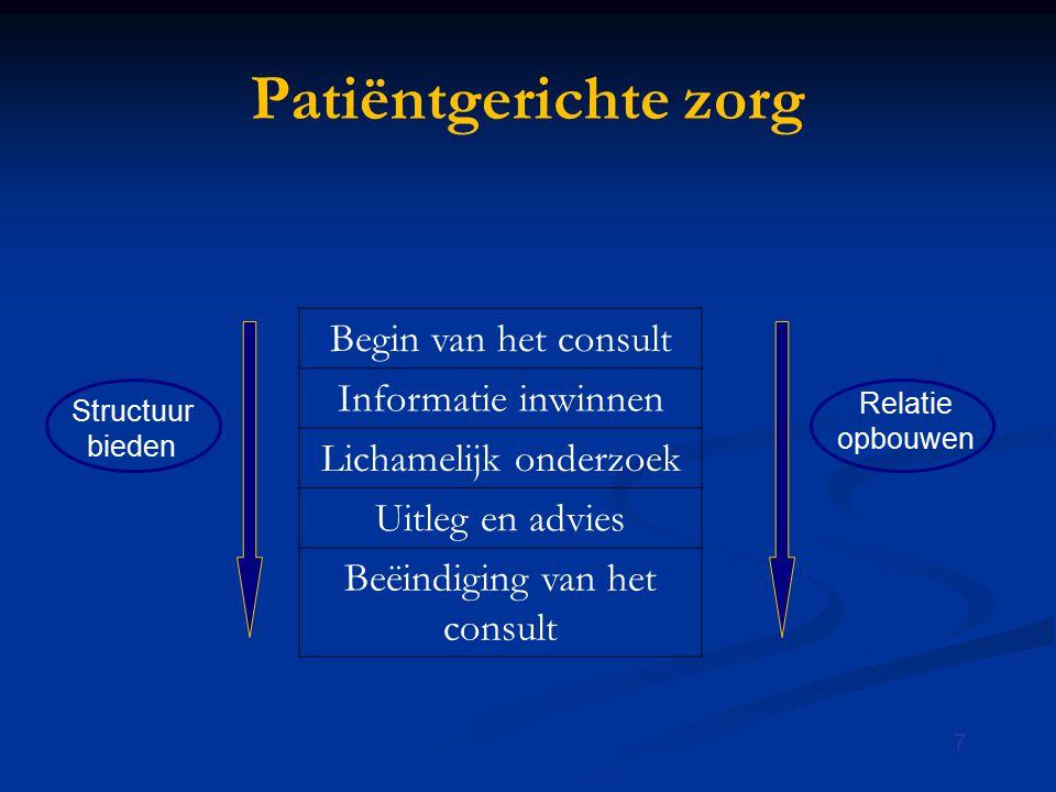 Patiëntgerichte zorg Begin van het consult Informatie inwinnen