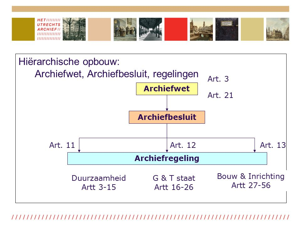Bouw & Inrichting Artt 27-56