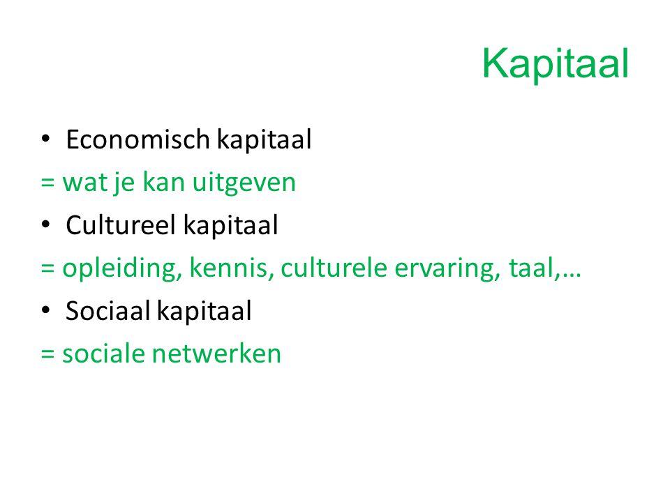 Kapitaal Economisch kapitaal = wat je kan uitgeven Cultureel kapitaal