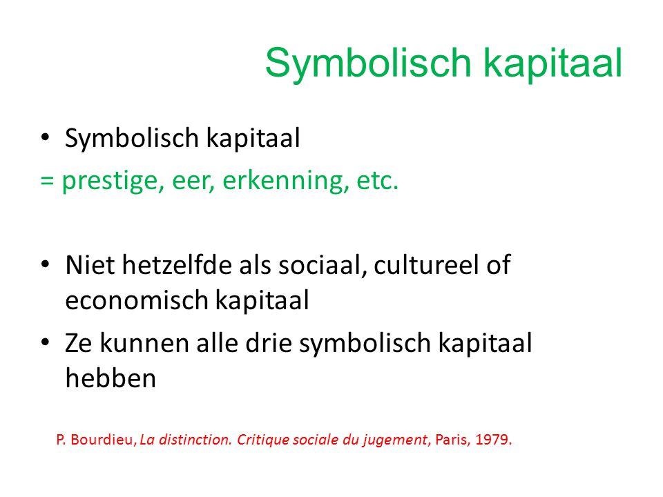 Symbolisch kapitaal Symbolisch kapitaal