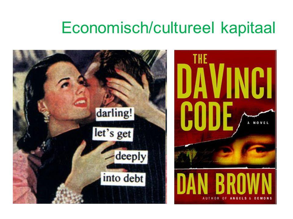 Economisch/cultureel kapitaal