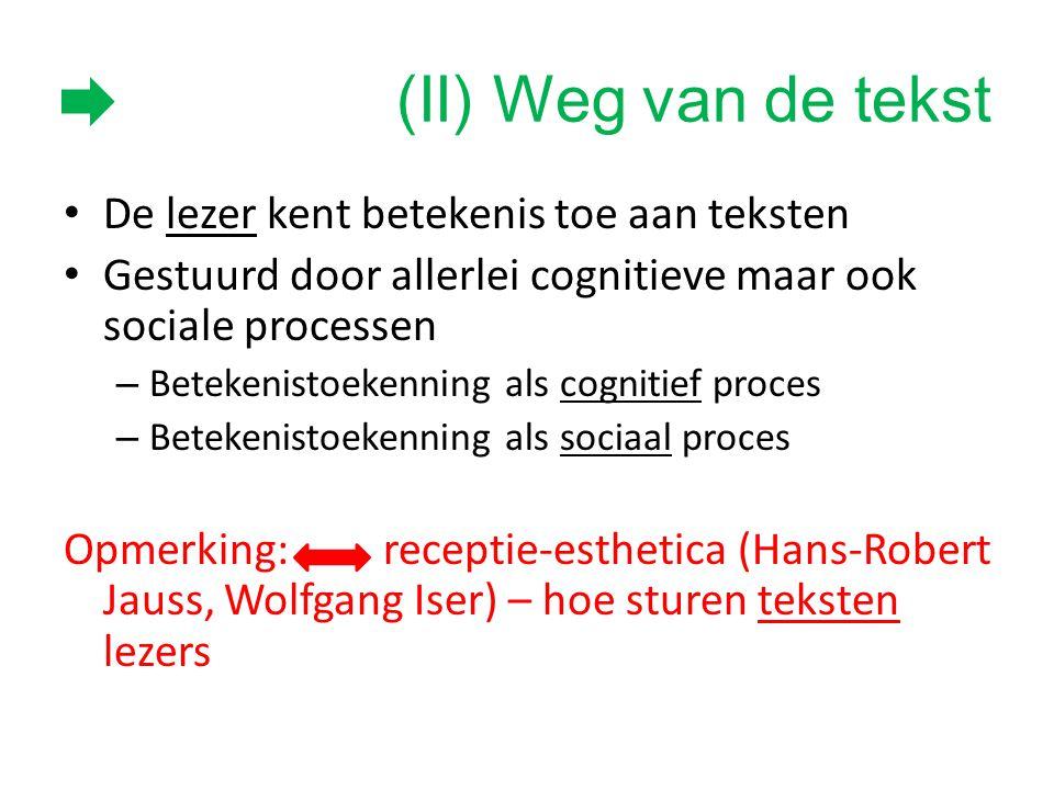 (II) Weg van de tekst De lezer kent betekenis toe aan teksten