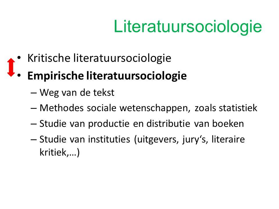 Literatuursociologie
