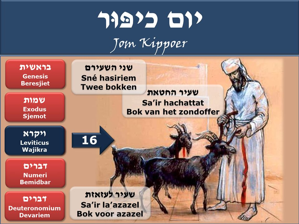 16 Volgens Rashi was Azazel de naam van een klif