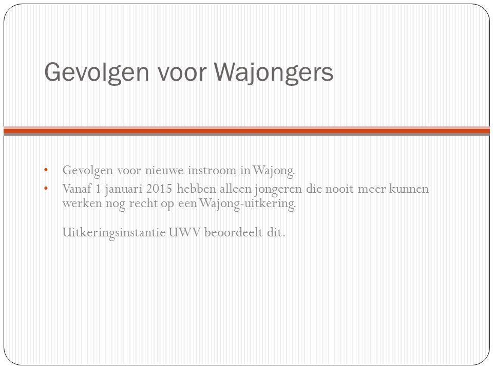 Gevolgen voor Wajongers