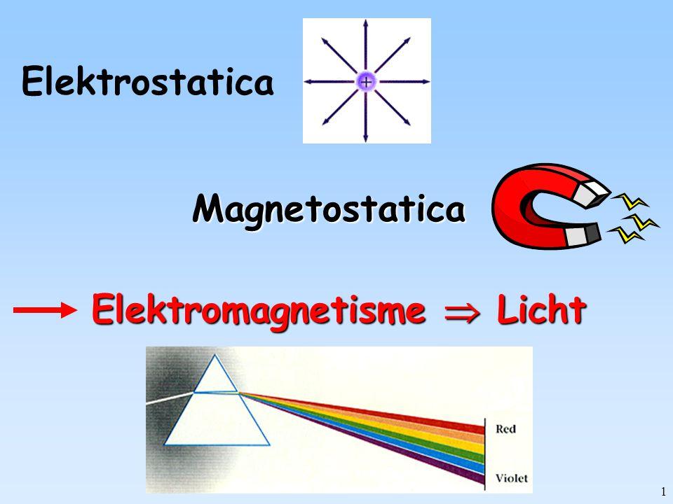 Elektromagnetisme  Licht