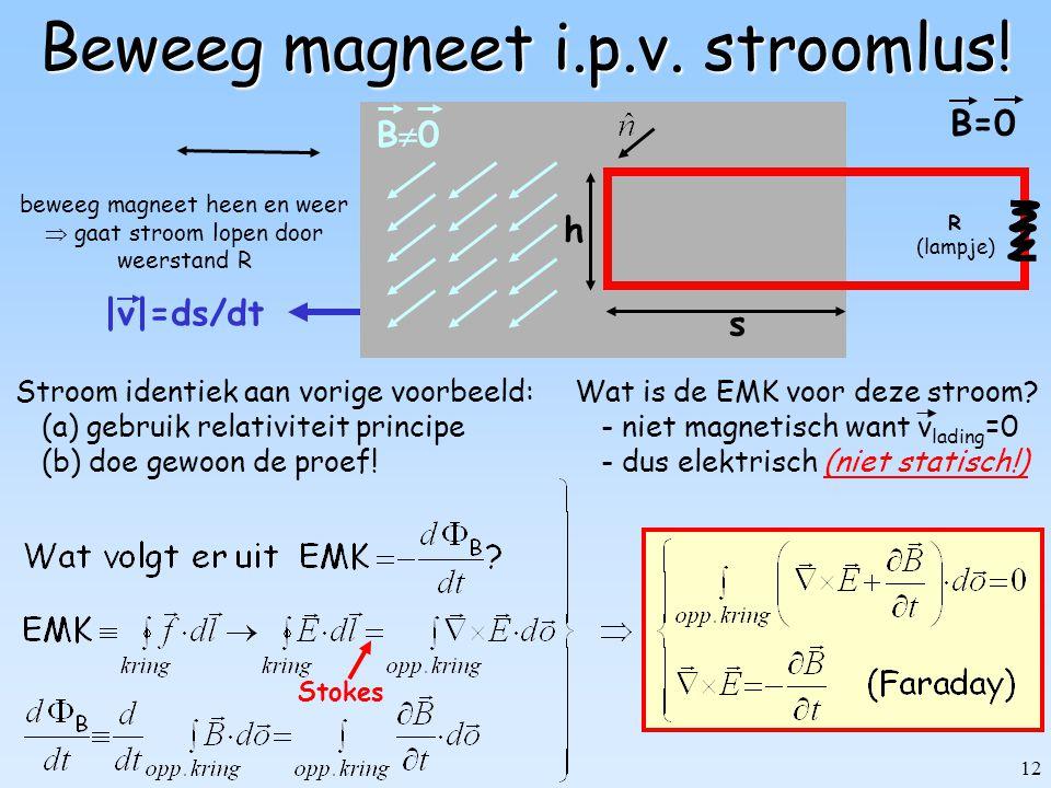 Beweeg magneet i.p.v. stroomlus!