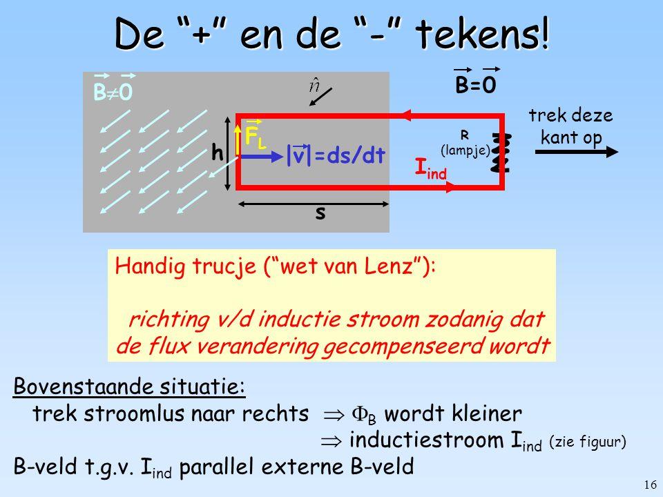 De + en de - tekens! B=0 B0 FL h |v|=ds/dt Iind s