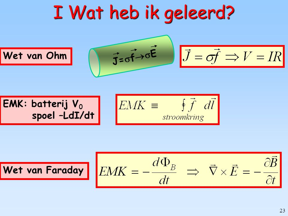I Wat heb ik geleerd Wet van Ohm J=fE EMK: batterij V0