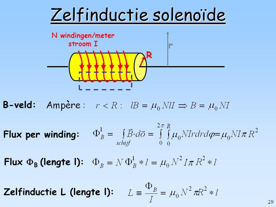 Zelfinductie solenoïde