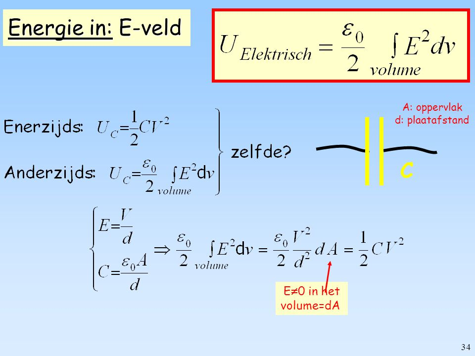 Energie in: E-veld A: oppervlak d: plaatafstand C E0 in het volume=dA
