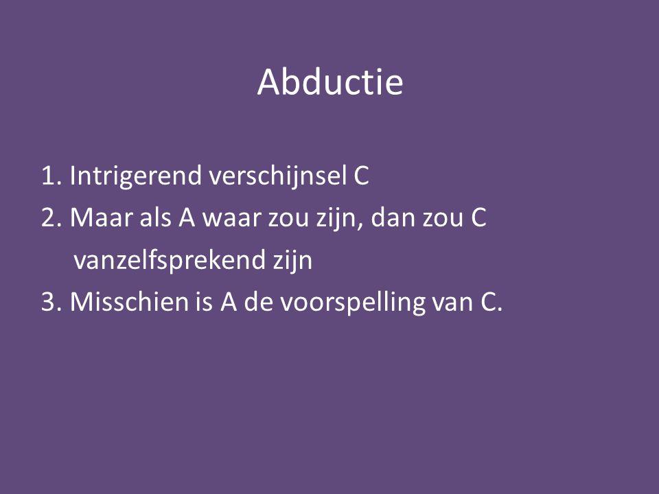 Abductie 1. Intrigerend verschijnsel C 2.