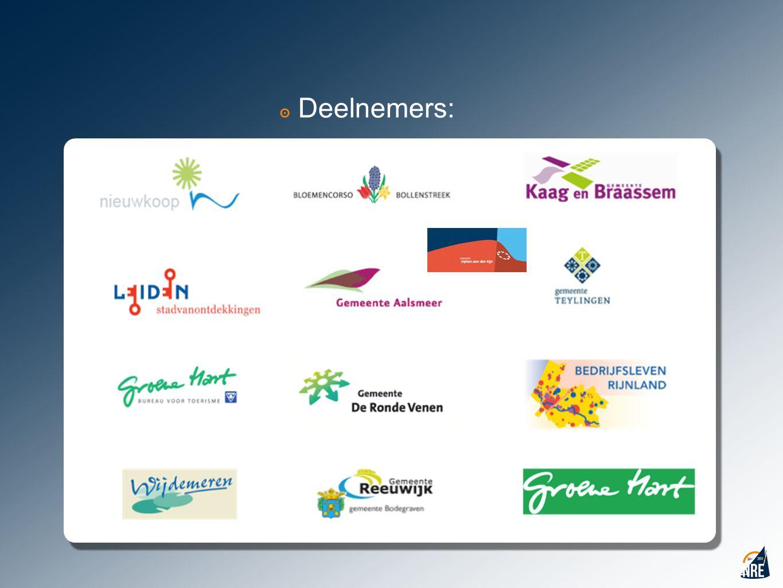 Deelnemers:
