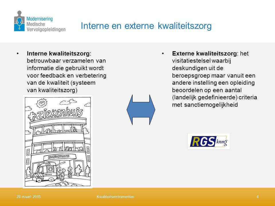 Interne en externe kwaliteitszorg