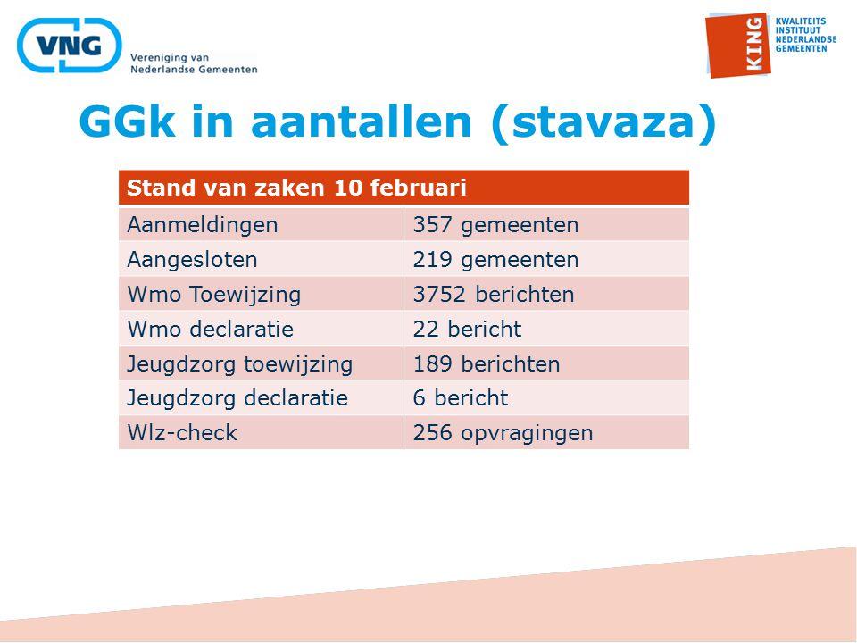 GGk in aantallen (stavaza)