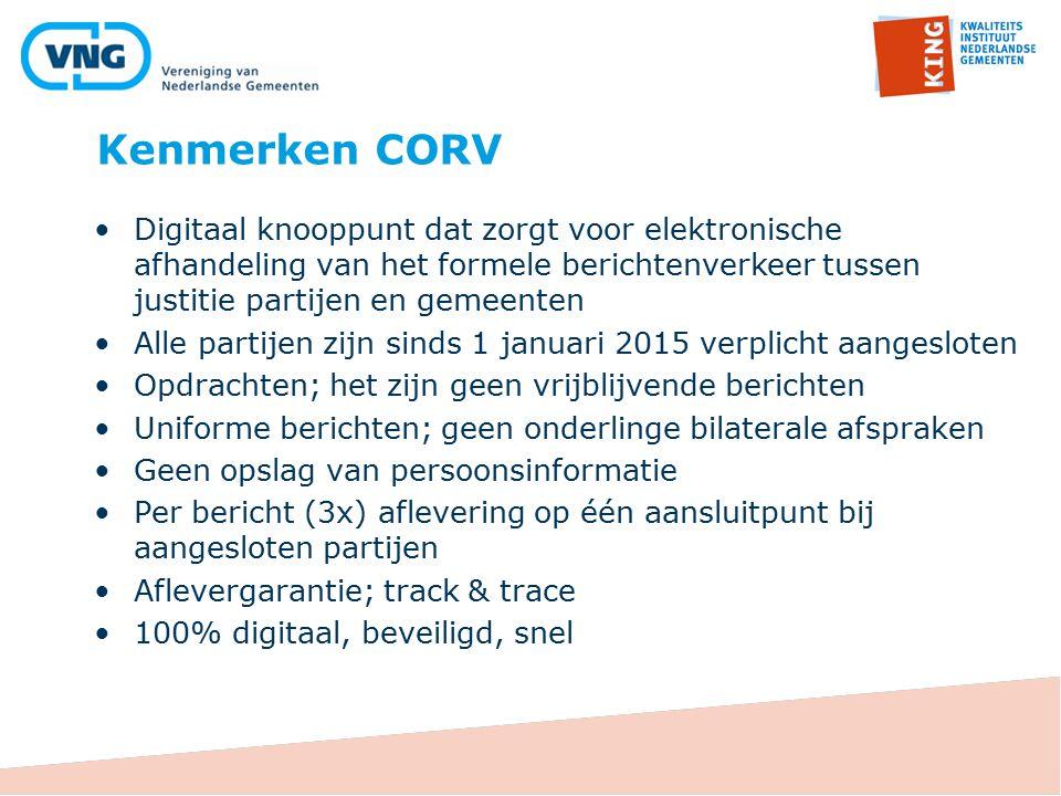 Demonstratie CORV 27 januari 2014. Kenmerken CORV.