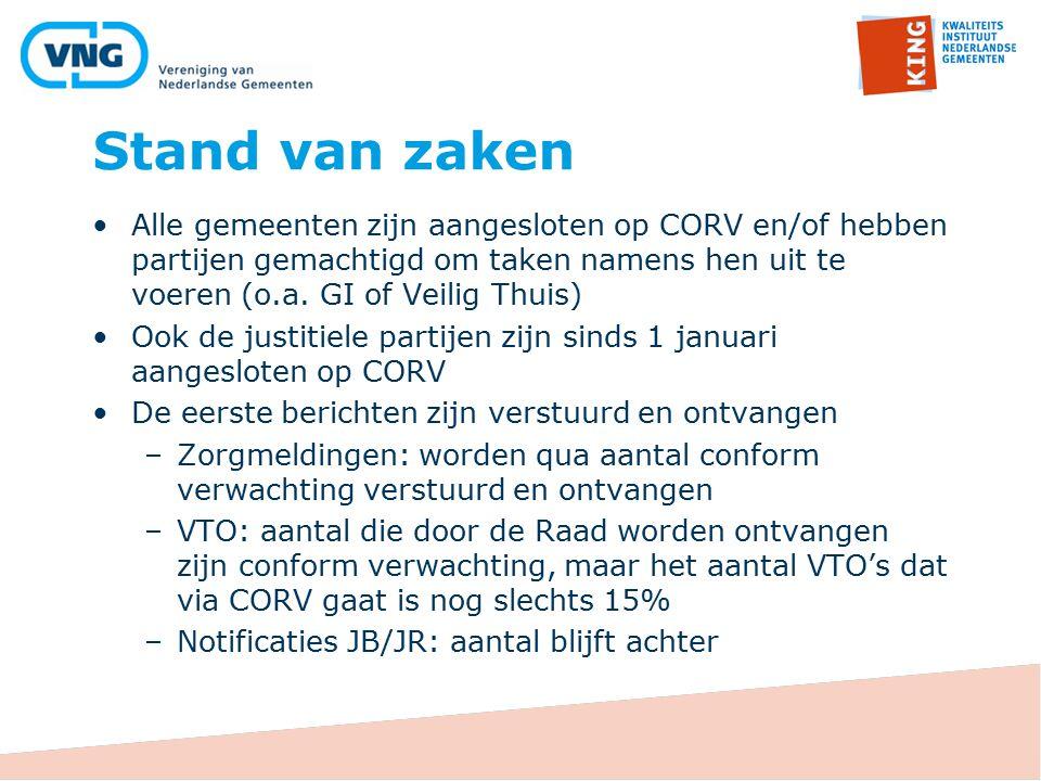Stand van zaken Alle gemeenten zijn aangesloten op CORV en/of hebben partijen gemachtigd om taken namens hen uit te voeren (o.a. GI of Veilig Thuis)