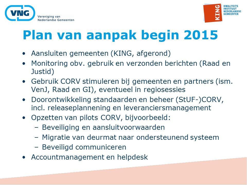 Plan van aanpak begin 2015 Aansluiten gemeenten (KING, afgerond)