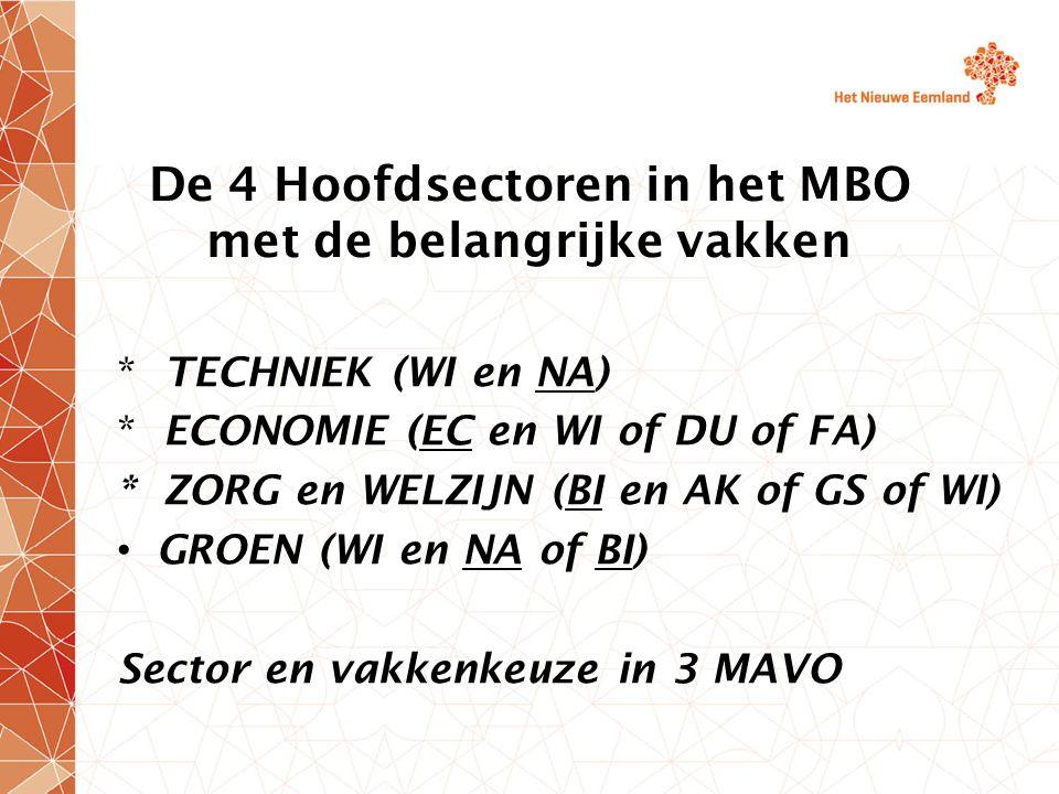 De 4 Hoofdsectoren in het MBO met de belangrijke vakken