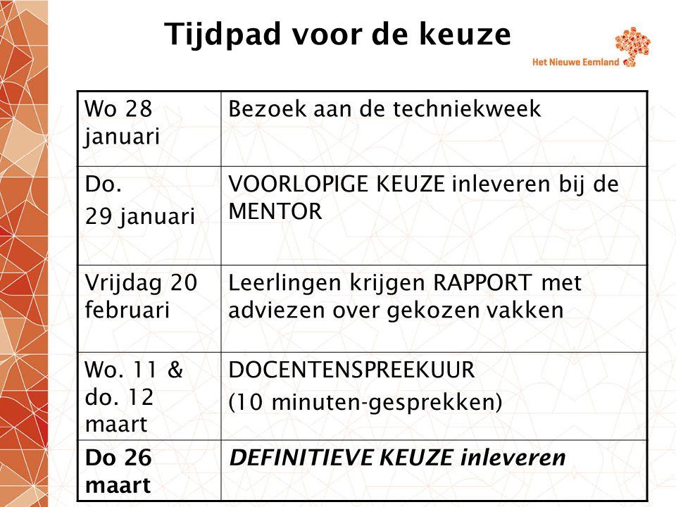 Tijdpad voor de keuze Wo 28 januari Bezoek aan de techniekweek Do.