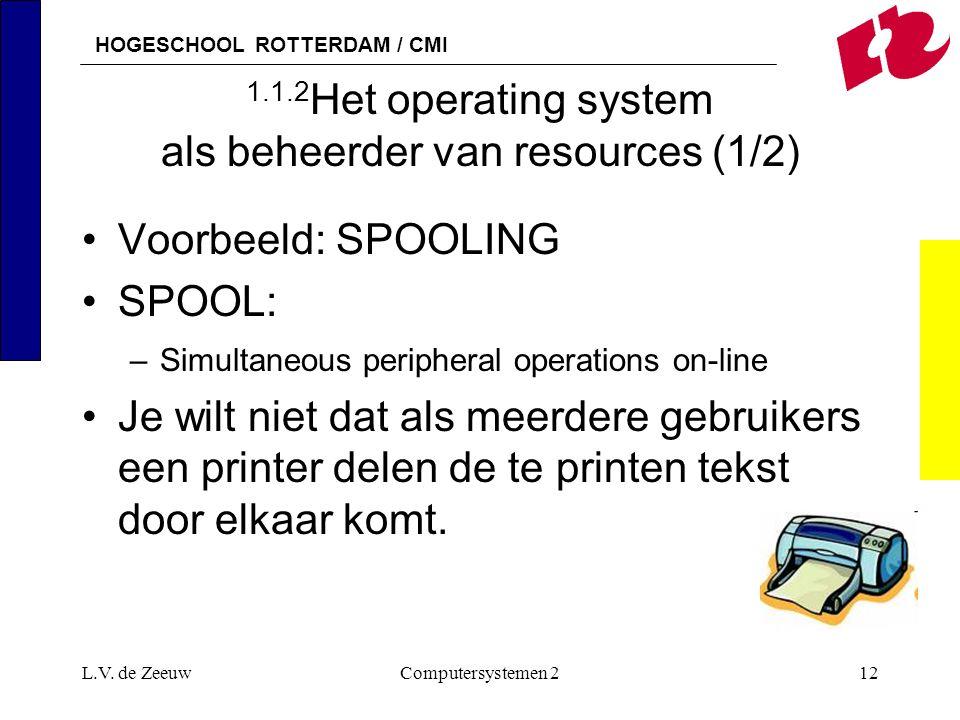 1.1.2Het operating system als beheerder van resources (1/2)