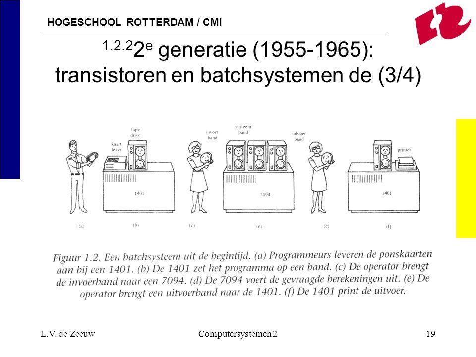 1.2.22e generatie (1955-1965): transistoren en batchsystemen de (3/4)