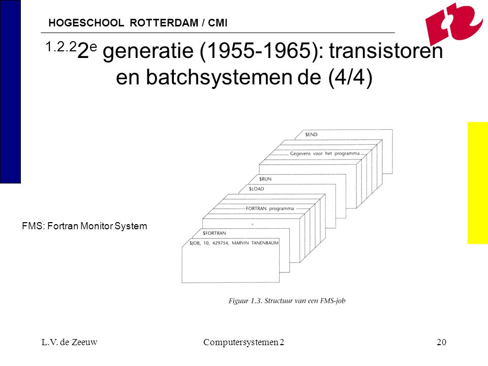 1.2.22e generatie (1955-1965): transistoren en batchsystemen de (4/4)