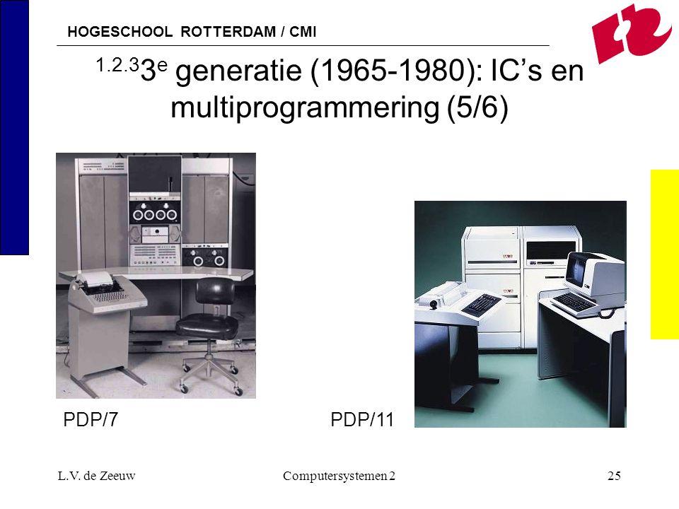 1.2.33e generatie (1965-1980): IC's en multiprogrammering (5/6)