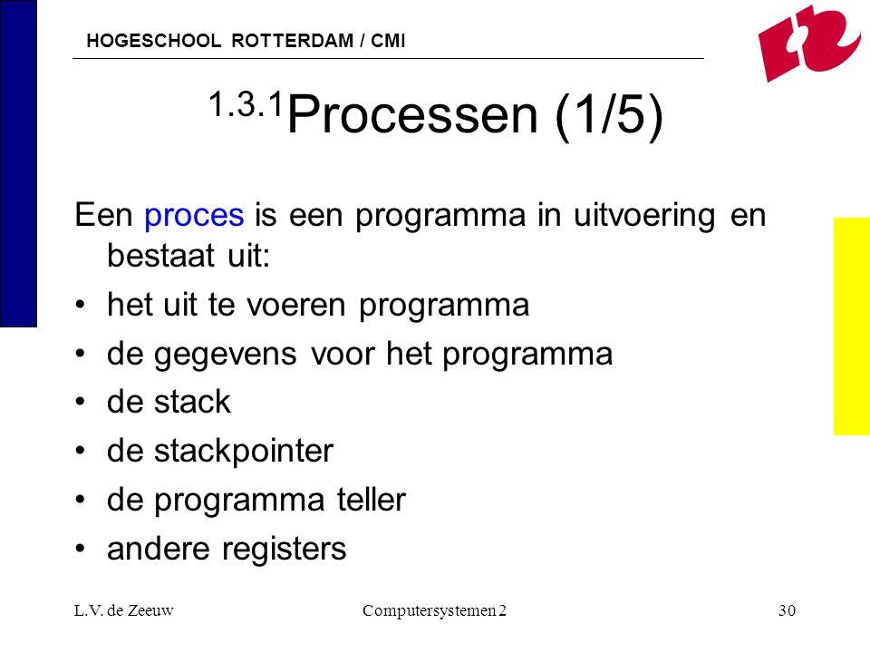 1.3.1Processen (1/5) Een proces is een programma in uitvoering en bestaat uit: het uit te voeren programma.