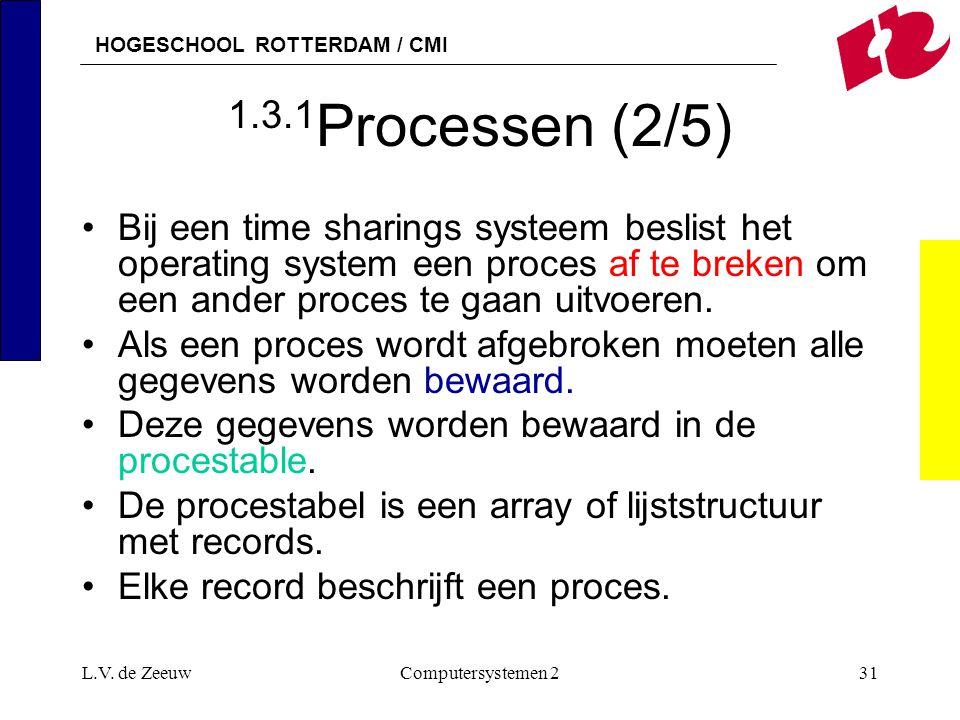 1.3.1Processen (2/5) Bij een time sharings systeem beslist het operating system een proces af te breken om een ander proces te gaan uitvoeren.