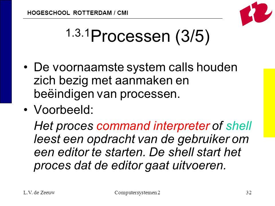 1.3.1Processen (3/5) De voornaamste system calls houden zich bezig met aanmaken en beëindigen van processen.