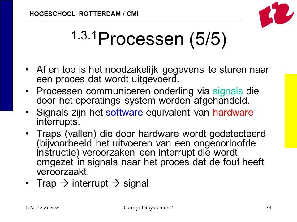 1.3.1Processen (5/5) Af en toe is het noodzakelijk gegevens te sturen naar een proces dat wordt uitgevoerd.