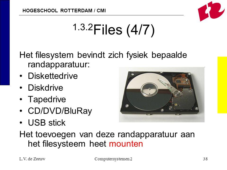 1.3.2Files (4/7) Het filesystem bevindt zich fysiek bepaalde randapparatuur: Diskettedrive. Diskdrive.