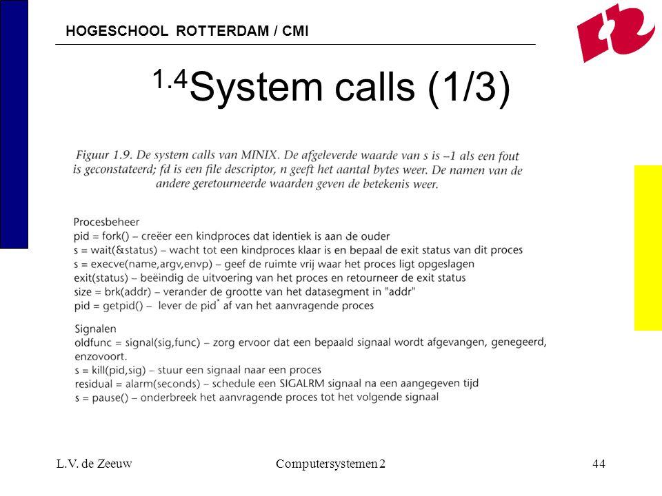 1.4System calls (1/3) L.V. de Zeeuw Computersystemen 2