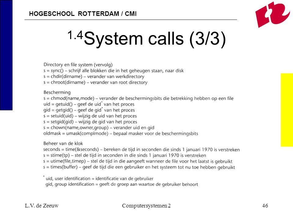 1.4System calls (3/3) L.V. de Zeeuw Computersystemen 2