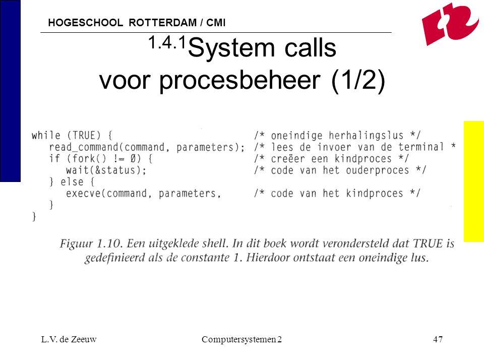 1.4.1System calls voor procesbeheer (1/2)