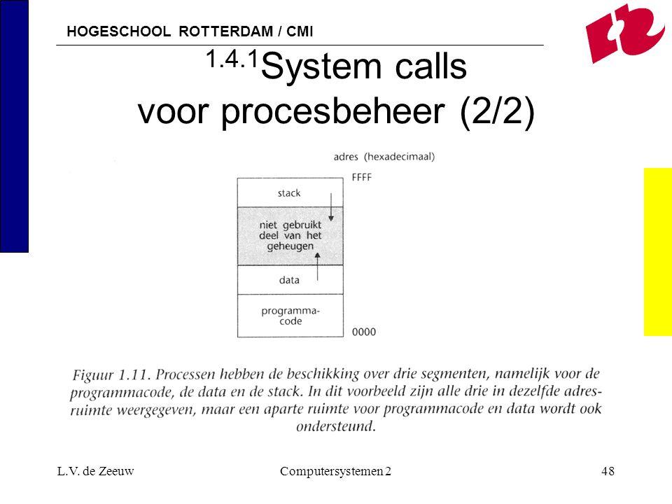 1.4.1System calls voor procesbeheer (2/2)