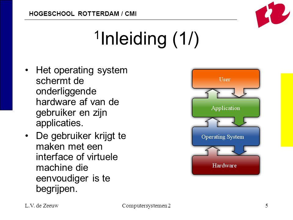 1Inleiding (1/) Het operating system schermt de onderliggende hardware af van de gebruiker en zijn applicaties.