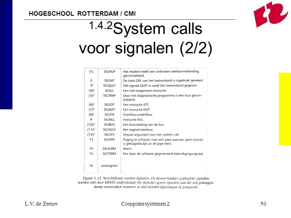 1.4.2System calls voor signalen (2/2)