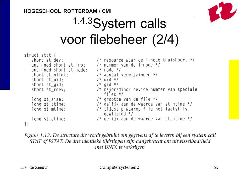 1.4.3System calls voor filebeheer (2/4)