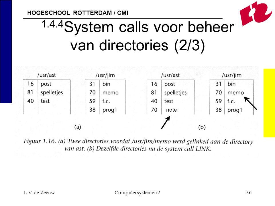 1.4.4System calls voor beheer van directories (2/3)