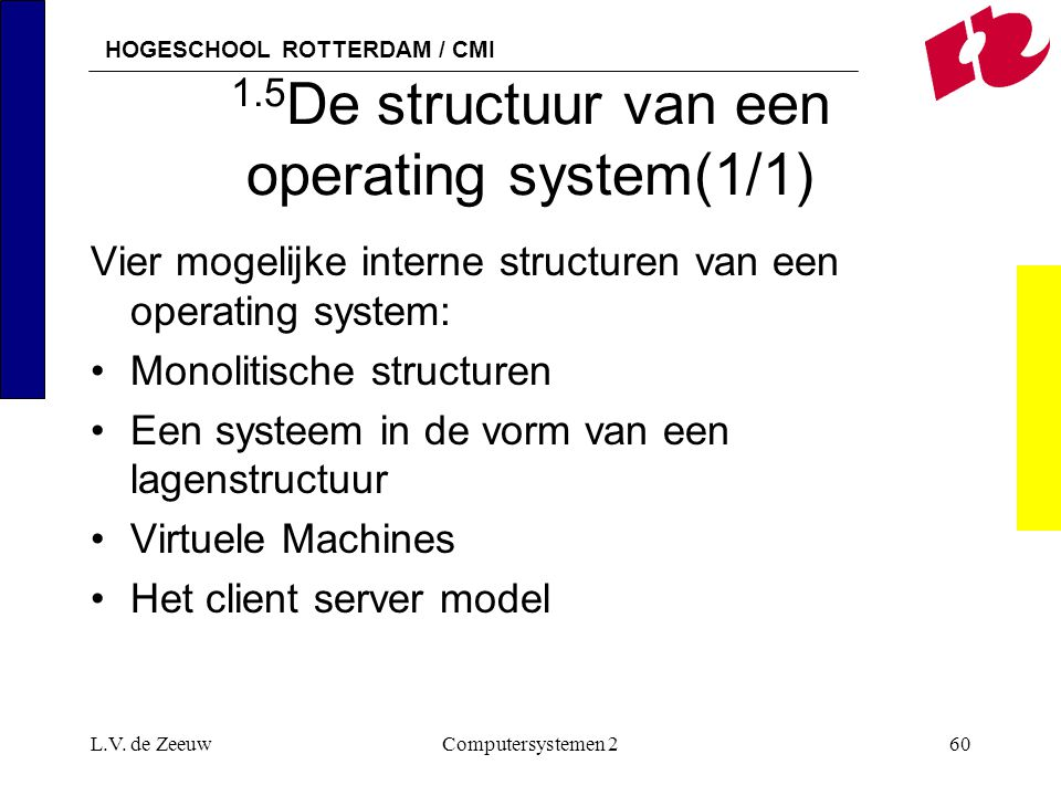 1.5De structuur van een operating system(1/1)