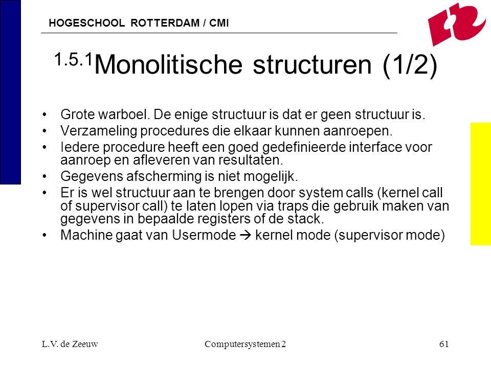 1.5.1Monolitische structuren (1/2)